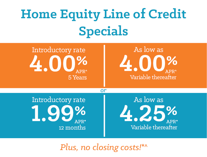 Home Equity Line of Credit Special