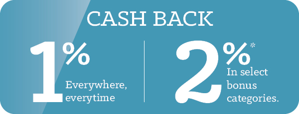MC CashBack Web Graphic2